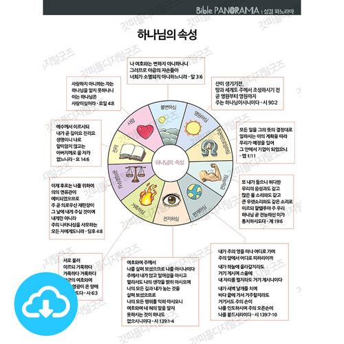 성경 인포그래픽 17 하나님의 속성 by 규장굿즈 / 이메일발송(파일)
