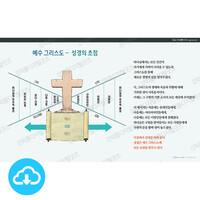 성경 인포그래픽 26 예수 그리스도 - 성경의 초점 by 규장굿즈 / 이메일발송(파일)