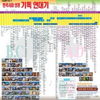 한국사와 성경 기독 연대기표