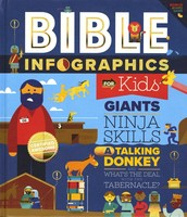 Bible Infographics for Kids: Giants, Ninja Skills, a Talking Donkey, and Whats the Deal with the Tabernacle? (Hardcover)