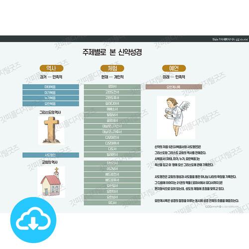 성경 인포그래픽 24 주제별로 본 신약성경 by 규장굿즈 / 이메일발송(파일)