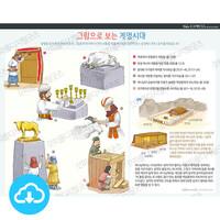 성경 인포그래픽 36 그림으로 보는 계명시대 by 규장굿즈 / 이메일발송(파일)