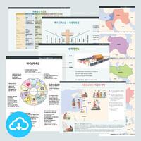 성경 인포그래픽 세트 3 (전38종) by 규장굿즈 / 이메일발송(파일)
