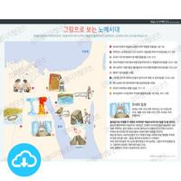 성경 인포그래픽 31 그림으로 보는 노예시대 by 규장굿즈 / 이메일발송(파일)