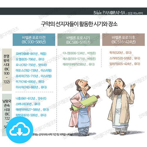 성경 인포그래픽 3 구약의 선지자들이 활동한 시기와 장소 by 규장굿즈 / 이메일발송(파일)