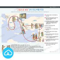 성경 인포그래픽 29 그림으로 보는 3차 전도여행 by 규장굿즈 / 이메일발송(파일)