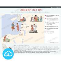 성경 인포그래픽 22 그림으로 보는 야곱의 생애 by 규장굿즈 / 이메일발송(파일)