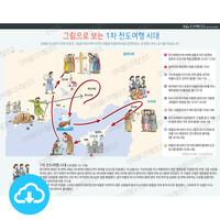 성경 인포그래픽 27 그림으로 보는 1차 전도여행 by 규장굿즈 / 이메일발송(파일)