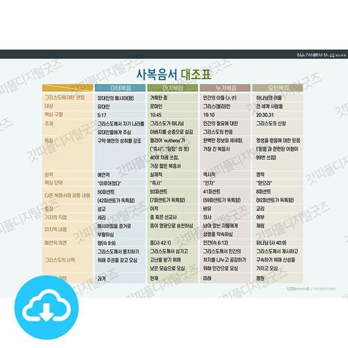 성경 인포그래픽 35 사복음서 대조표 by 규장굿즈 / 이메일발송(파일)