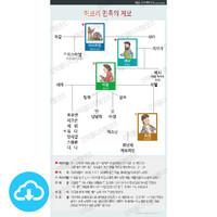 성경 인포그래픽 21 히브리 민족의 계보 by 규장굿즈 / 이메일발송(파일)