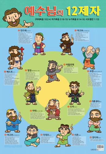 예수님의 12제자 포스터 (지관통 케이스 포함)