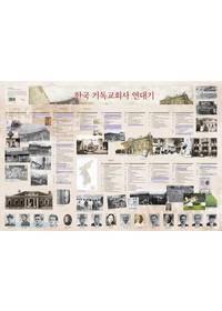 한국기독교회사연대기 (차트)