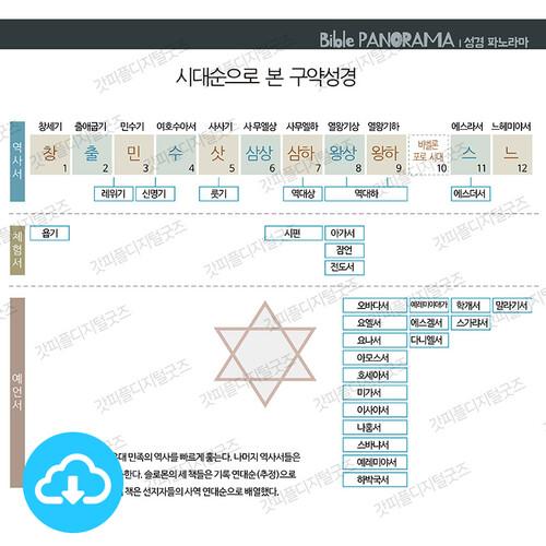 성경 인포그래픽 6 시대순으로 본 구약성경 by 규장굿즈 / 이메일발송(파일)